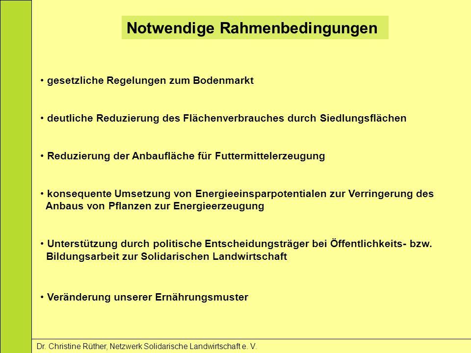 Notwendige Rahmenbedingungen Dr. Christine Rüther, Netzwerk Solidarische Landwirtschaft e. V. gesetzliche Regelungen zum Bodenmarkt deutliche Reduzier