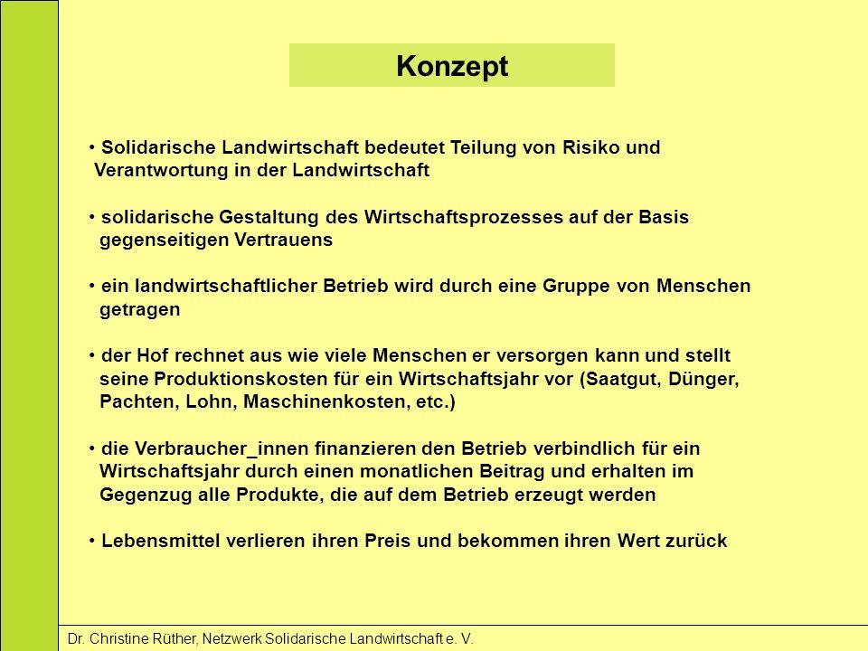 Vorteile für die Region Dr.Christine Rüther, Netzwerk Solidarische Landwirtschaft e.