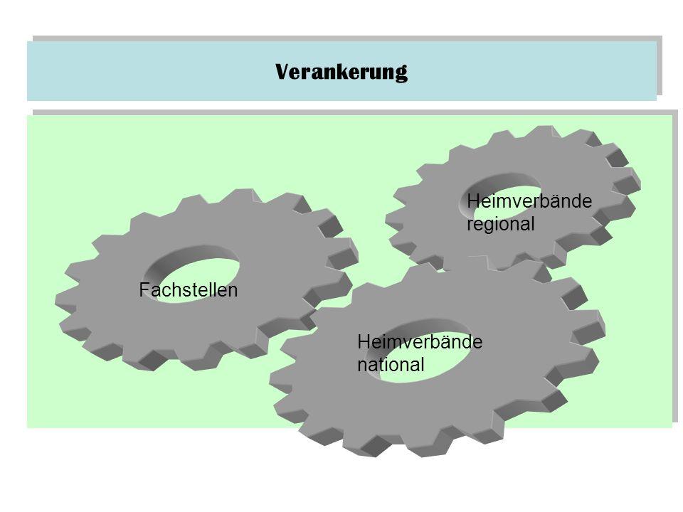 Region Nordwestschweiz Teilnehmende Heime Soz.Päd.