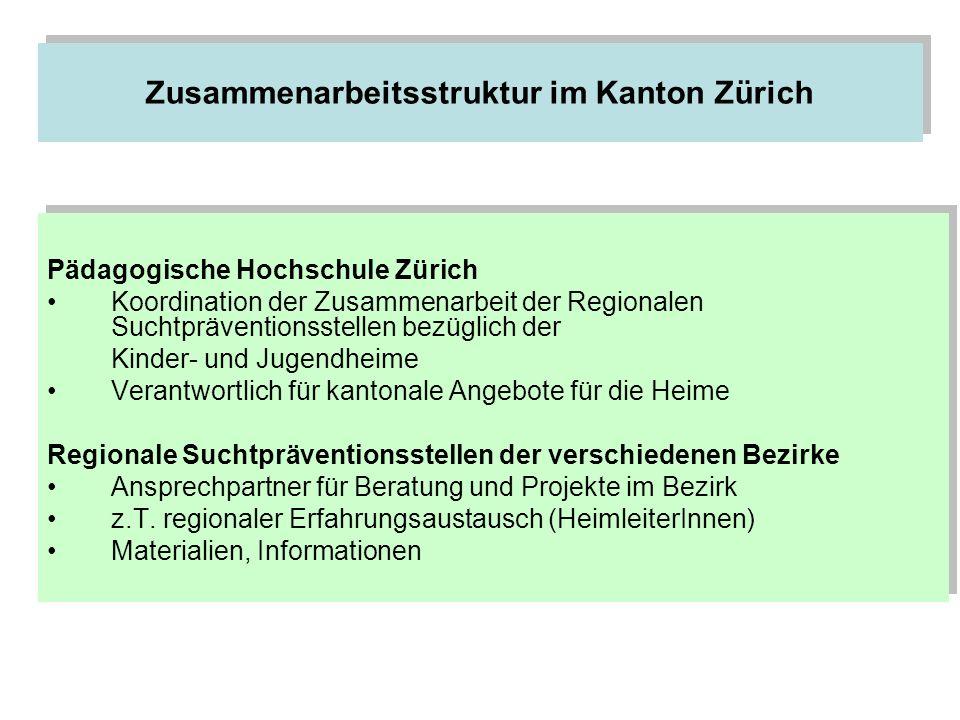 Zusammenarbeitsstruktur im Kanton Zürich Pädagogische Hochschule Zürich Koordination der Zusammenarbeit der Regionalen Suchtpräventionsstellen bezügli