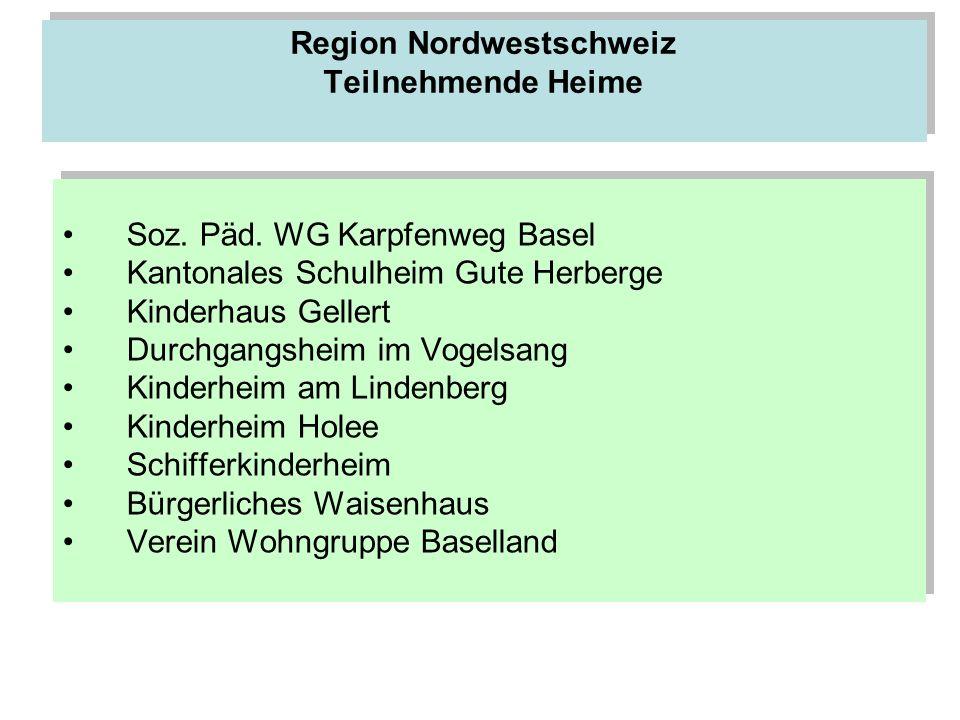 Region Nordwestschweiz Teilnehmende Heime Soz. Päd. WG Karpfenweg Basel Kantonales Schulheim Gute Herberge Kinderhaus Gellert Durchgangsheim im Vogels