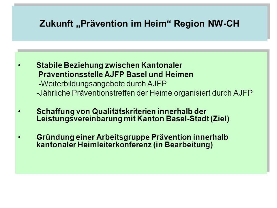 Zukunft Prävention im Heim Region NW-CH Stabile Beziehung zwischen Kantonaler Präventionsstelle AJFP Basel und Heimen -Weiterbildungsangebote durch AJ