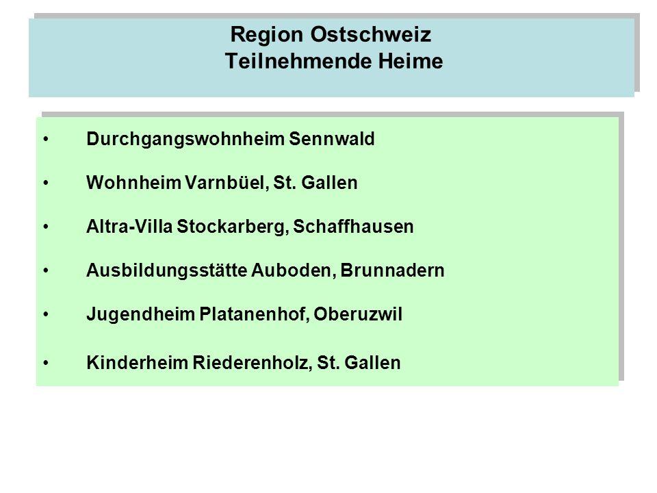 Region Ostschweiz Teilnehmende Heime Durchgangswohnheim Sennwald Wohnheim Varnbüel, St. Gallen Altra-Villa Stockarberg, Schaffhausen Ausbildungsstätte