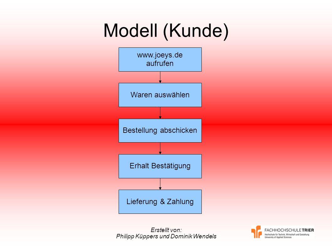 Erstellt von: Philipp Küppers und Dominik Wendels Modell (Kunde) www.joeys.de aufrufen Waren auswählen Bestellung abschicken Erhalt Bestätigung Liefer