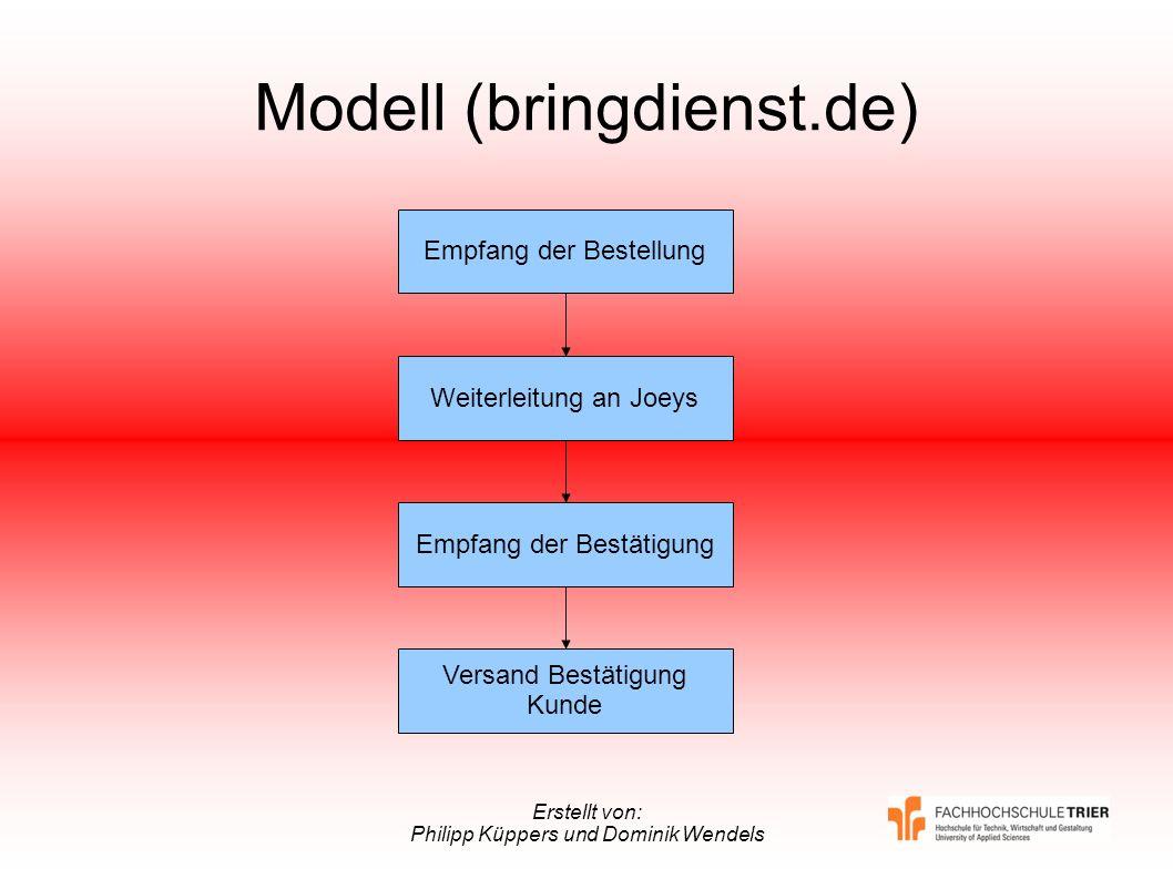 Erstellt von: Philipp Küppers und Dominik Wendels Modell (bringdienst.de) Empfang der Bestellung Weiterleitung an Joeys Empfang der Bestätigung Versan