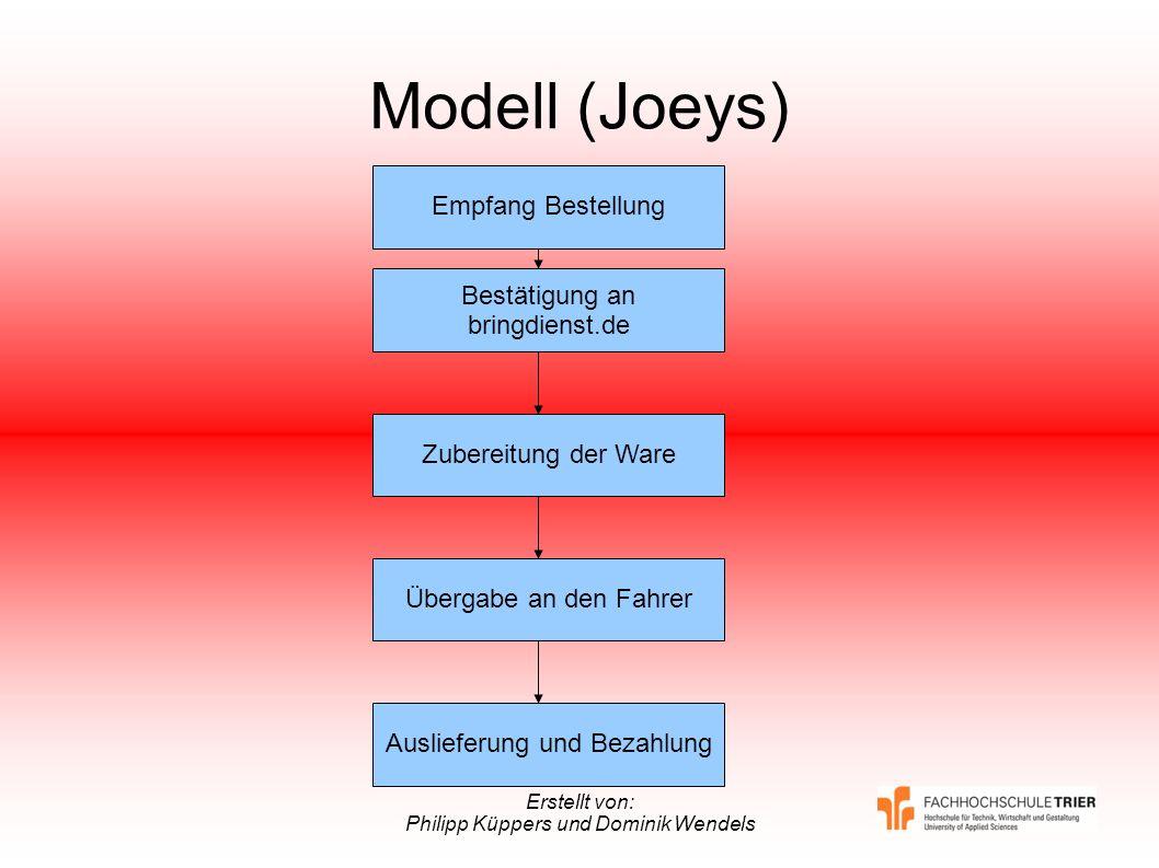 Erstellt von: Philipp Küppers und Dominik Wendels Modell (Joeys) Zubereitung der Ware Übergabe an den Fahrer Auslieferung und Bezahlung Empfang Bestel