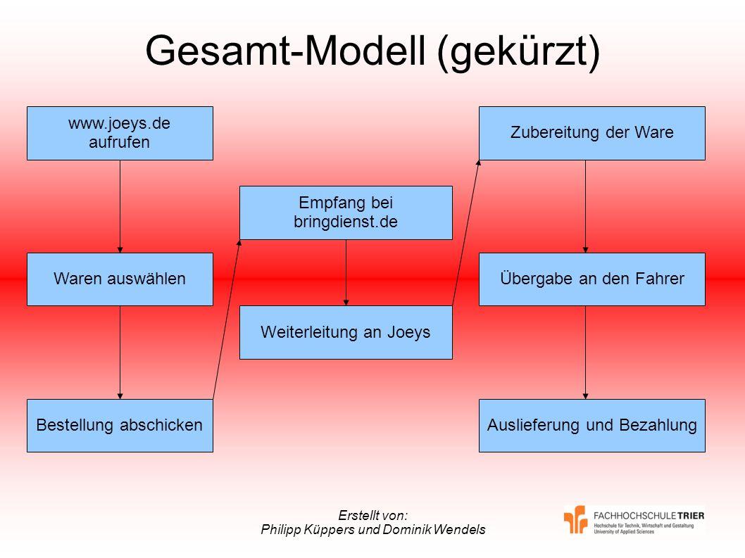 Erstellt von: Philipp Küppers und Dominik Wendels Gesamt-Modell (gekürzt) www.joeys.de aufrufen Waren auswählen Bestellung abschicken Empfang bei brin