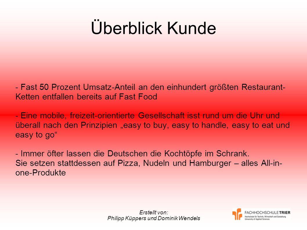 Erstellt von: Philipp Küppers und Dominik Wendels Überblick Kunde - Fast 50 Prozent Umsatz-Anteil an den einhundert größten Restaurant- Ketten entfall