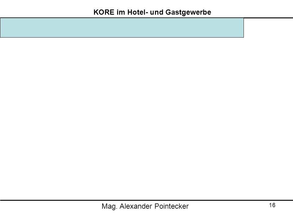 Mag. Alexander Pointecker KORE im Hotel- und Gastgewerbe 16