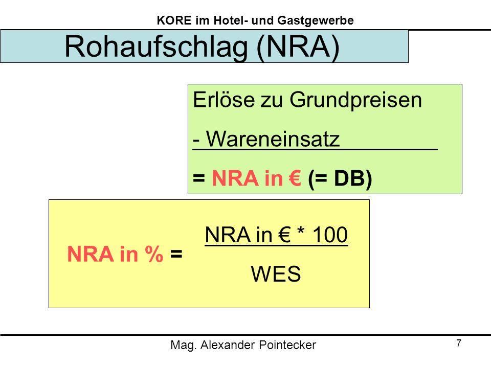 Mag. Alexander Pointecker KORE im Hotel- und Gastgewerbe 7 Rohaufschlag (NRA) Erlöse zu Grundpreisen - Wareneinsatz = NRA in (= DB) NRA in * 100 WES N