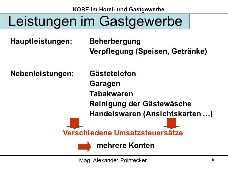Mag. Alexander Pointecker KORE im Hotel- und Gastgewerbe 9 Leistungen im Gastgewerbe Hauptleistungen: Nebenleistungen: Beherbergung Verpflegung (Speis