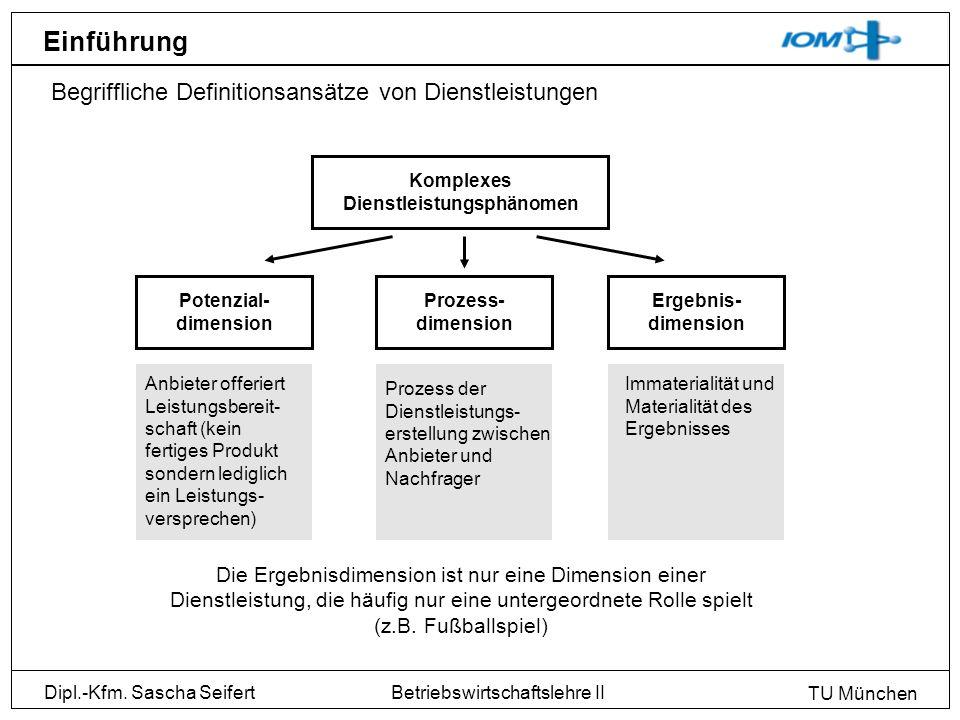 Dipl.-Kfm. Sascha Seifert TU München Betriebswirtschaftslehre II Einführung Begriffliche Definitionsansätze von Dienstleistungen Anbieter offeriert Le
