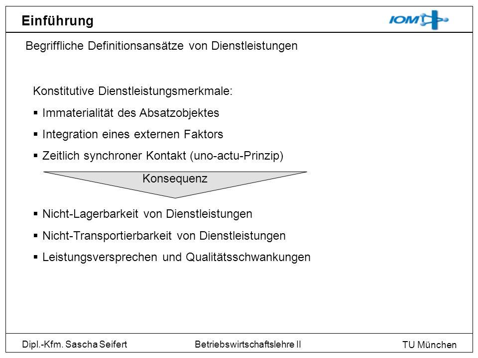 Dipl.-Kfm. Sascha Seifert TU München Betriebswirtschaftslehre II Einführung Begriffliche Definitionsansätze von Dienstleistungen Konstitutive Dienstle