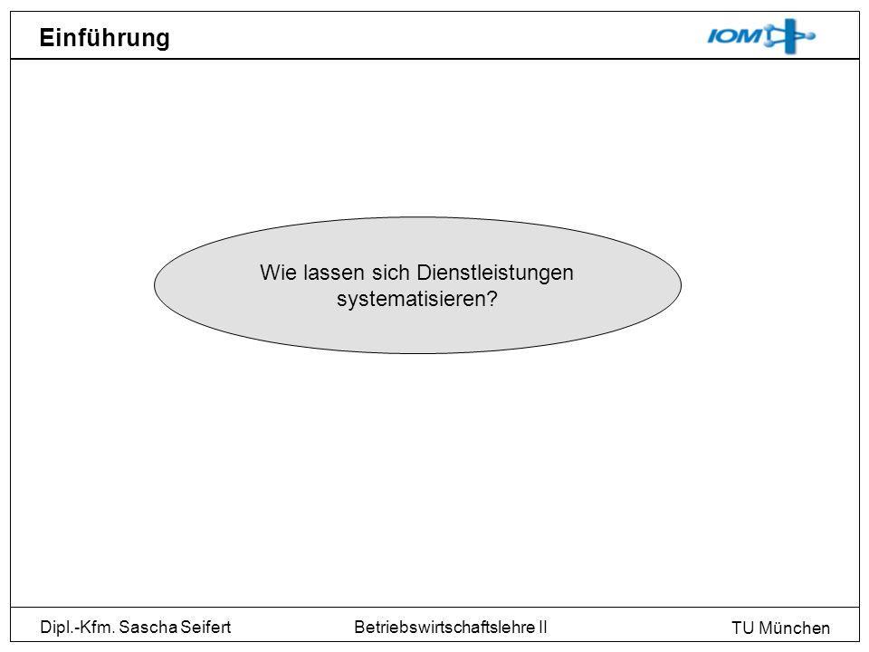 Dipl.-Kfm. Sascha Seifert TU München Betriebswirtschaftslehre II Einführung Wie lassen sich Dienstleistungen systematisieren?