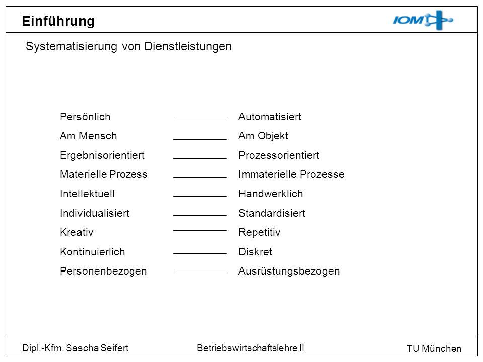 Dipl.-Kfm. Sascha Seifert TU München Betriebswirtschaftslehre II Einführung Systematisierung von Dienstleistungen Persönlich Am Mensch Ergebnisorienti