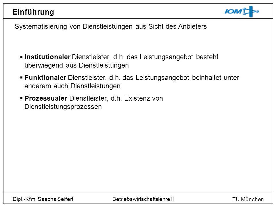 Dipl.-Kfm. Sascha Seifert TU München Betriebswirtschaftslehre II Einführung Systematisierung von Dienstleistungen aus Sicht des Anbieters Institutiona