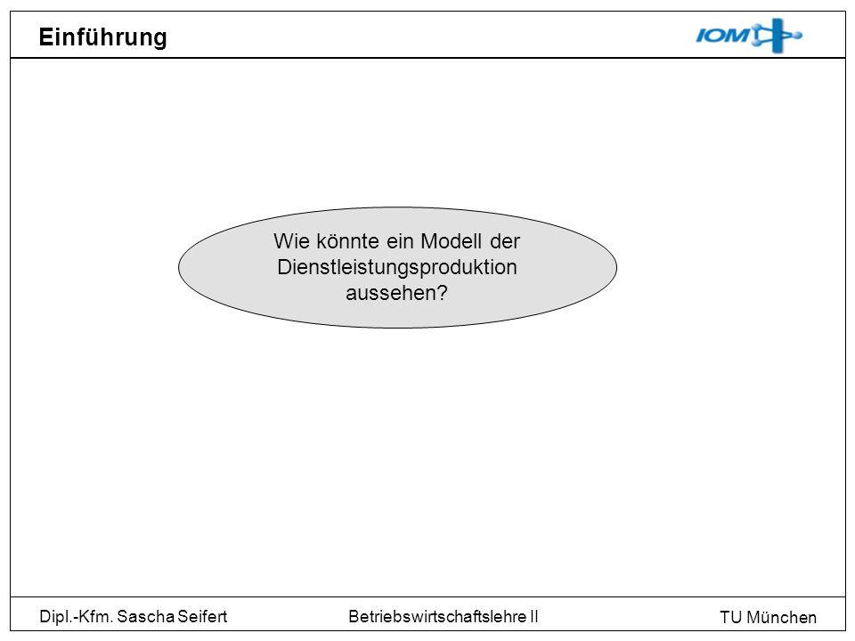 Dipl.-Kfm. Sascha Seifert TU München Betriebswirtschaftslehre II Einführung Wie könnte ein Modell der Dienstleistungsproduktion aussehen?