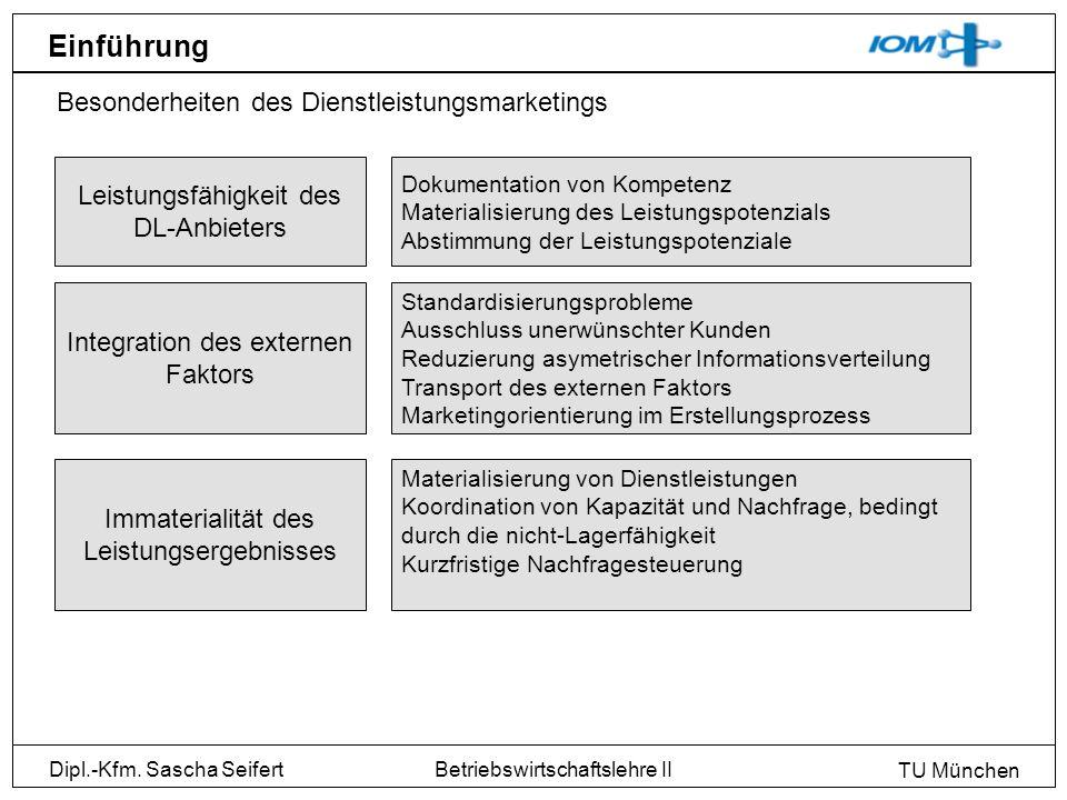 Dipl.-Kfm. Sascha Seifert TU München Betriebswirtschaftslehre II Einführung Besonderheiten des Dienstleistungsmarketings Leistungsfähigkeit des DL-Anb