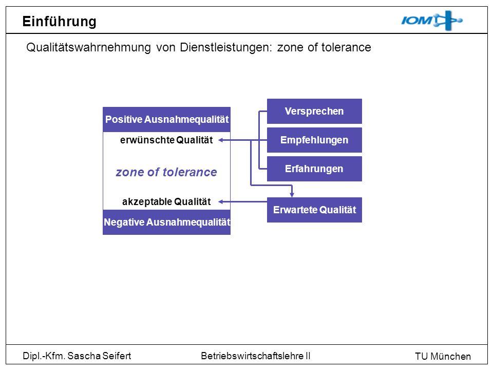 Dipl.-Kfm. Sascha Seifert TU München Betriebswirtschaftslehre II Einführung Qualitätswahrnehmung von Dienstleistungen: zone of tolerance Positive Ausn