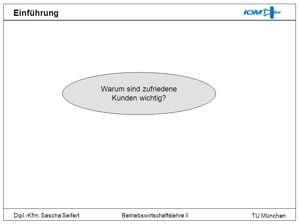 Dipl.-Kfm. Sascha Seifert TU München Betriebswirtschaftslehre II Einführung Warum sind zufriedene Kunden wichtig?