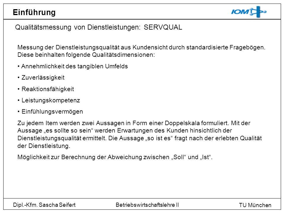 Dipl.-Kfm. Sascha Seifert TU München Betriebswirtschaftslehre II Einführung Qualitätsmessung von Dienstleistungen: SERVQUAL Messung der Dienstleistung