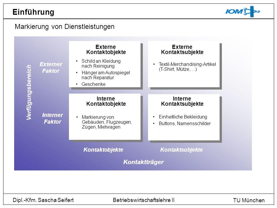 Dipl.-Kfm. Sascha Seifert TU München Betriebswirtschaftslehre II Einführung Markierung von Dienstleistungen Interner Faktor Externer Faktor Kontaktsub