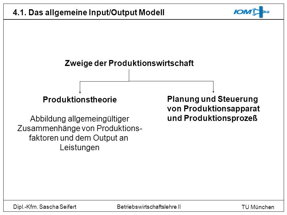 Dipl.-Kfm. Sascha Seifert TU München Betriebswirtschaftslehre II 4.1. Das allgemeine Input/Output Modell Zweige der Produktionswirtschaft Produktionst