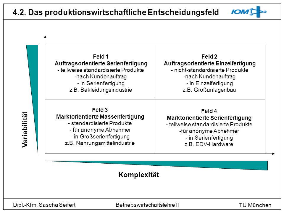 Dipl.-Kfm. Sascha Seifert TU München Betriebswirtschaftslehre II 4.2. Das produktionswirtschaftliche Entscheidungsfeld Feld 3 Marktorientierte Massenf