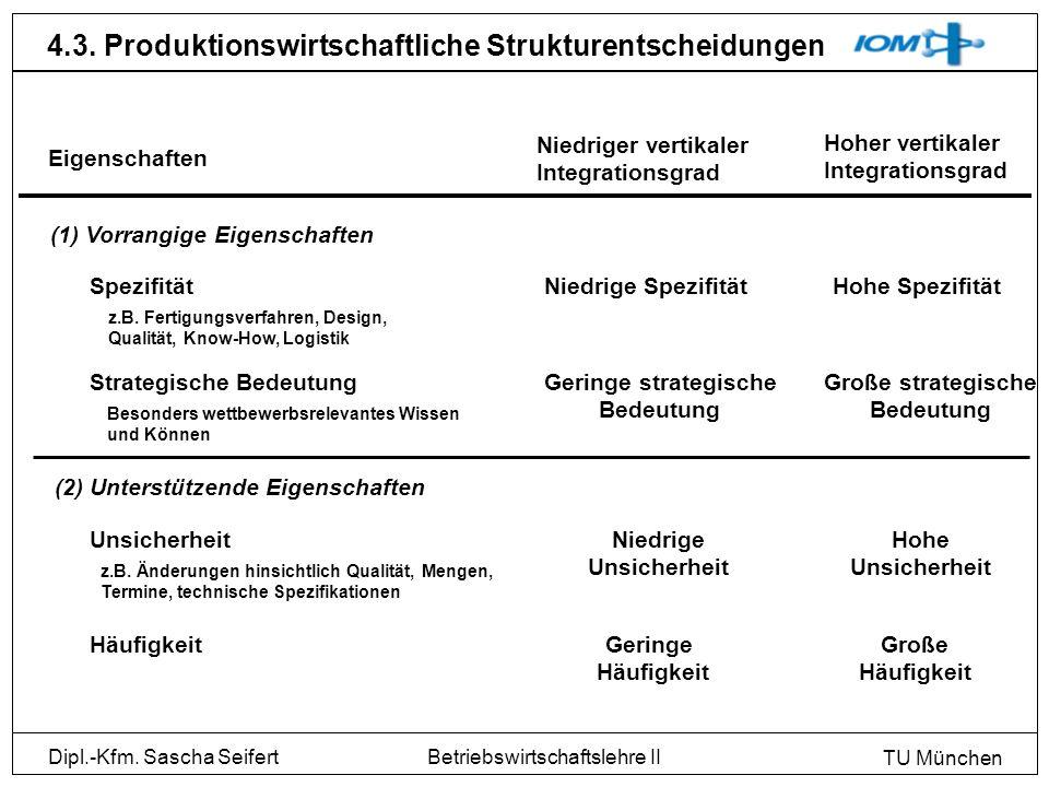Dipl.-Kfm. Sascha Seifert TU München Betriebswirtschaftslehre II 4.3. Produktionswirtschaftliche Strukturentscheidungen Niedriger vertikaler Integrati