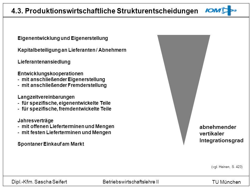 Dipl.-Kfm. Sascha Seifert TU München Betriebswirtschaftslehre II 4.3. Produktionswirtschaftliche Strukturentscheidungen Eigenentwicklung und Eigenerst