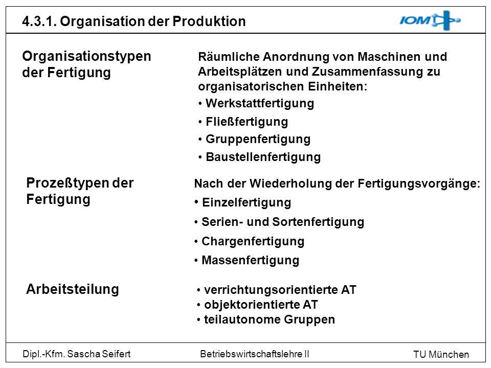 Dipl.-Kfm. Sascha Seifert TU München Betriebswirtschaftslehre II 4.3.1. Organisation der Produktion Arbeitsteilung Organisationstypen der Fertigung Rä