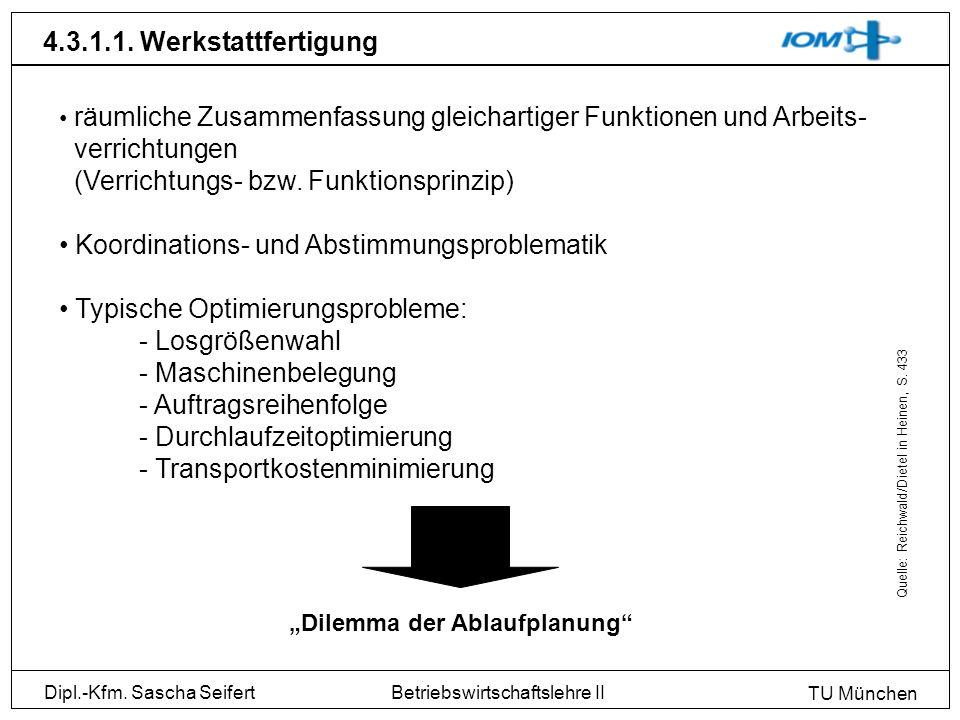 Dipl.-Kfm. Sascha Seifert TU München Betriebswirtschaftslehre II 4.3.1.1. Werkstattfertigung Quelle: Reichwald/Dietel in Heinen, S. 433 räumliche Zusa