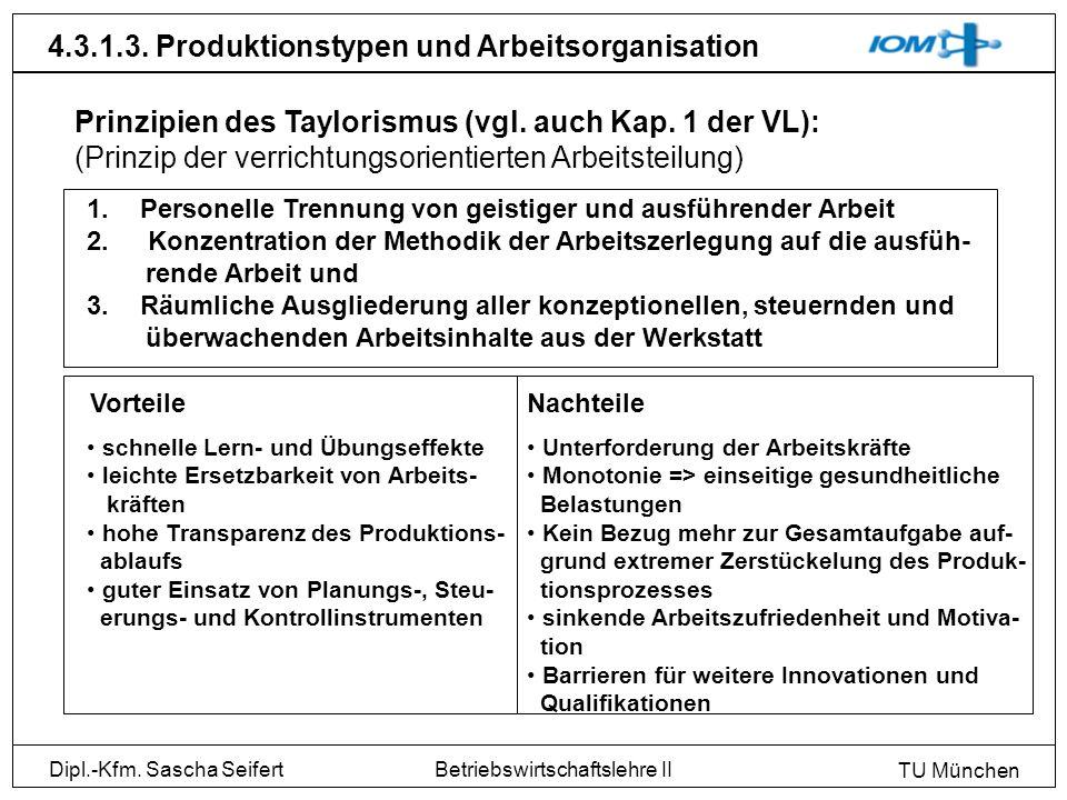 Dipl.-Kfm. Sascha Seifert TU München Betriebswirtschaftslehre II 4.3.1.3. Produktionstypen und Arbeitsorganisation Prinzipien des Taylorismus (vgl. au