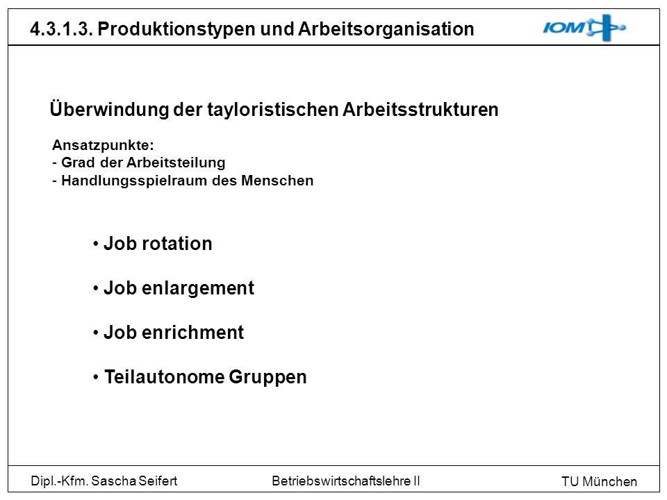 Dipl.-Kfm. Sascha Seifert TU München Betriebswirtschaftslehre II 4.3.1.3. Produktionstypen und Arbeitsorganisation Überwindung der tayloristischen Arb