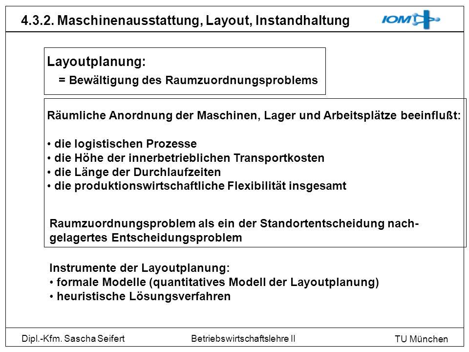 Dipl.-Kfm. Sascha Seifert TU München Betriebswirtschaftslehre II 4.3.2. Maschinenausstattung, Layout, Instandhaltung Layoutplanung: = Bewältigung des