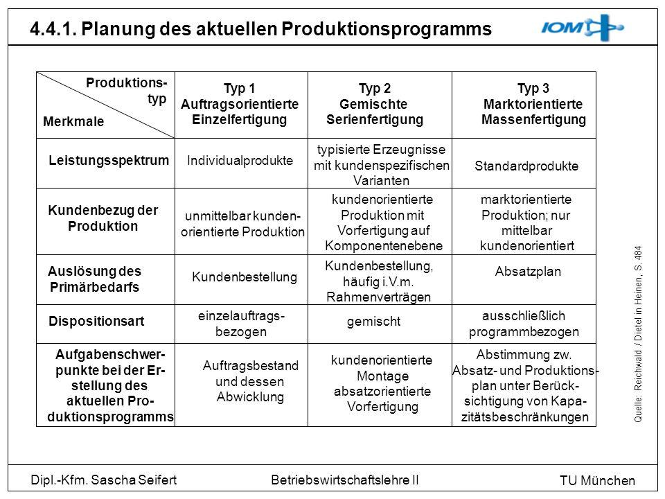 Dipl.-Kfm. Sascha Seifert TU München Betriebswirtschaftslehre II 4.4.1. Planung des aktuellen Produktionsprogramms Produktions- typ Merkmale Typ 1 Auf