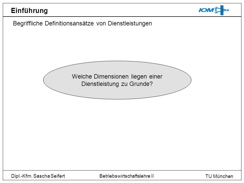 Dipl.-Kfm. Sascha Seifert TU München Betriebswirtschaftslehre II Einführung Begriffliche Definitionsansätze von Dienstleistungen Welche Dimensionen li