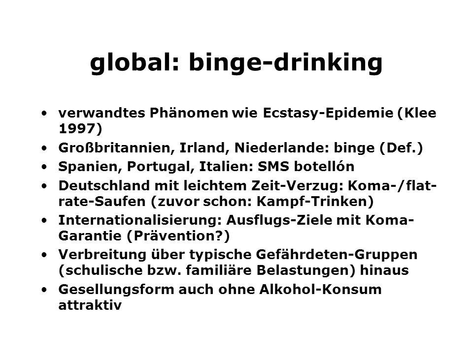 global: binge-drinking verwandtes Phänomen wie Ecstasy-Epidemie (Klee 1997) Großbritannien, Irland, Niederlande: binge (Def.) Spanien, Portugal, Itali