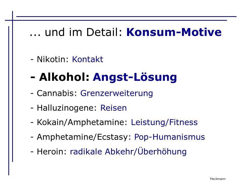 ... und im Detail: Konsum-Motive Heckmann - Nikotin: Kontakt - Alkohol: Angst-Lösung - Cannabis: Grenzerweiterung - Halluzinogene: Reisen - Kokain/Amp