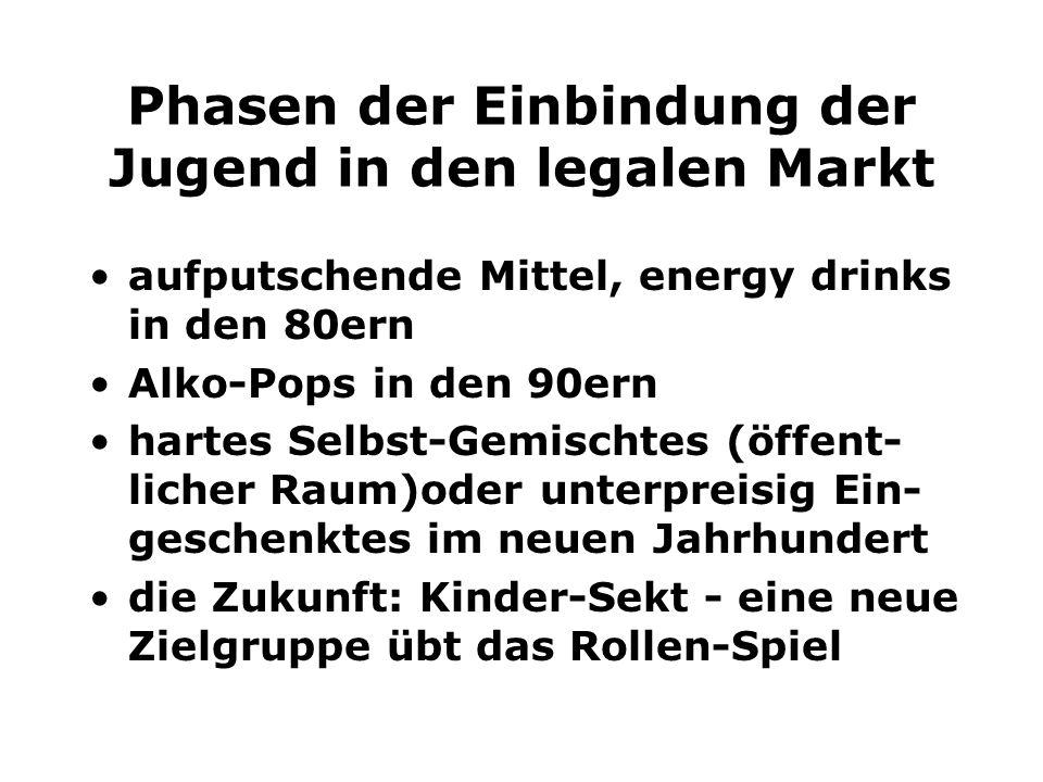 Phasen der Einbindung der Jugend in den legalen Markt aufputschende Mittel, energy drinks in den 80ern Alko-Pops in den 90ern hartes Selbst-Gemischtes