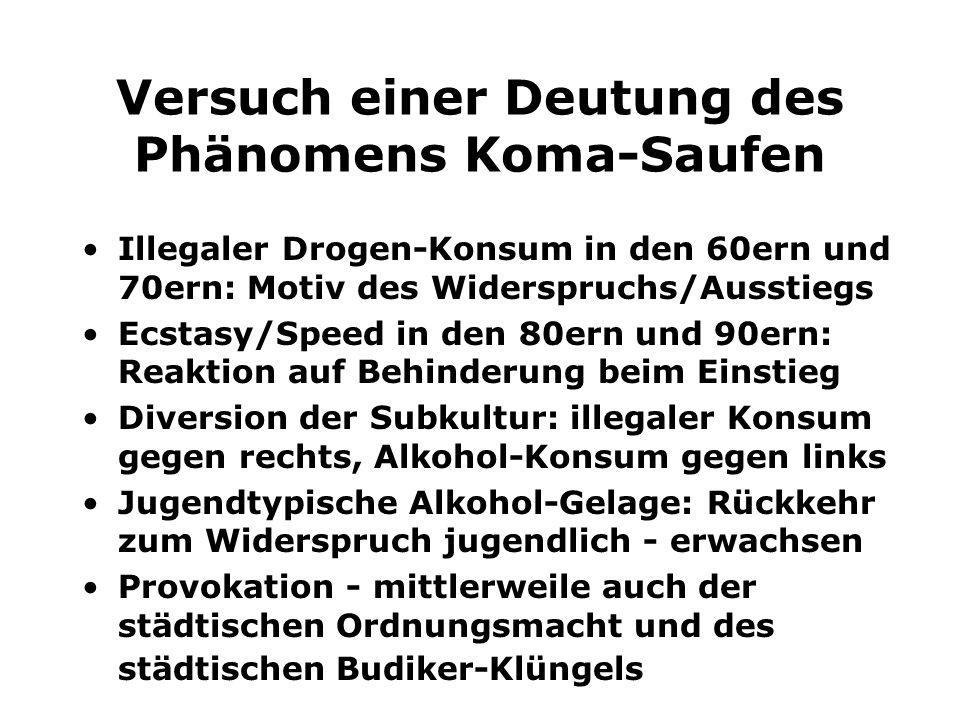 Versuch einer Deutung des Phänomens Koma-Saufen Illegaler Drogen-Konsum in den 60ern und 70ern: Motiv des Widerspruchs/Ausstiegs Ecstasy/Speed in den