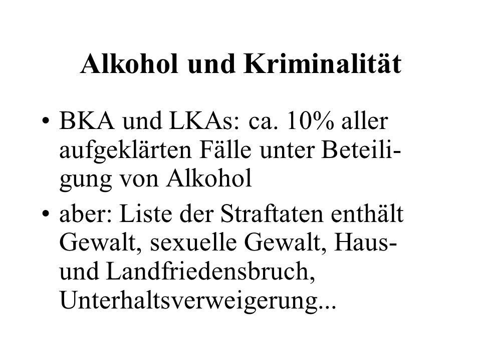 Alkohol und Kriminalität BKA und LKAs: ca. 10% aller aufgeklärten Fälle unter Beteili- gung von Alkohol aber: Liste der Straftaten enthält Gewalt, sex