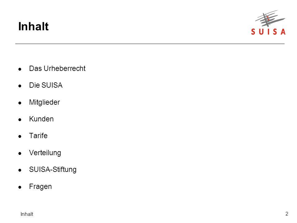2 Das Urheberrecht Die SUISA Mitglieder Kunden Tarife Verteilung SUISA-Stiftung Fragen Inhalt