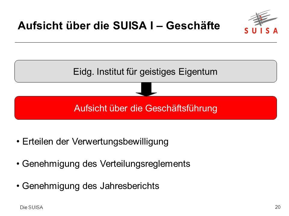 20 Erteilen der Verwertungsbewilligung Genehmigung des Verteilungsreglements Genehmigung des Jahresberichts Aufsicht über die SUISA I – Geschäfte Die SUISA