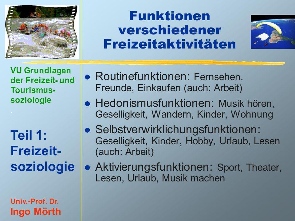 VU Grundlagen der Freizeit- und Tourismus- soziologie. Teil 1: Freizeit- soziologie Univ.-Prof. Dr. Ingo Mörth Funktionen verschiedener Freizeitaktivi