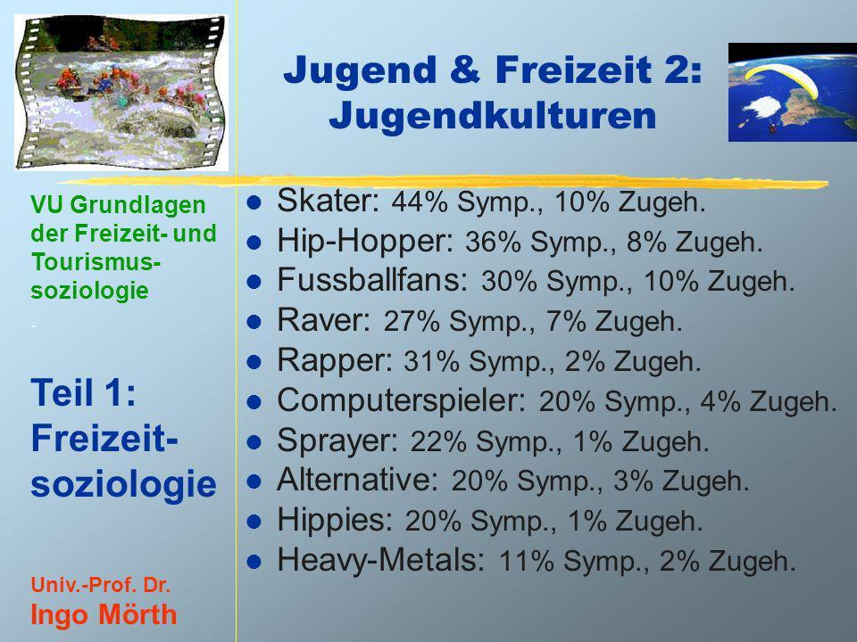 VU Grundlagen der Freizeit- und Tourismus- soziologie. Teil 1: Freizeit- soziologie Univ.-Prof. Dr. Ingo Mörth Jugend & Freizeit 2: Jugendkulturen l S