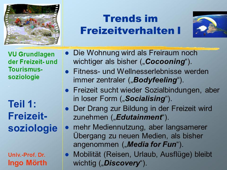 VU Grundlagen der Freizeit- und Tourismus- soziologie. Teil 1: Freizeit- soziologie Univ.-Prof. Dr. Ingo Mörth Trends im Freizeitverhalten I l Die Woh