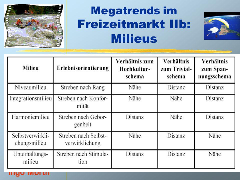 VU Grundlagen der Freizeit- und Tourismus- soziologie. Teil 1: Freizeit- soziologie Univ.-Prof. Dr. Ingo Mörth Megatrends im Freizeitmarkt IIb: Milieu