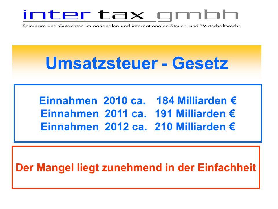 Umsatzsteuer - Gesetz Einnahmen 2010 ca. 184 Milliarden Einnahmen 2011 ca. 191 Milliarden Einnahmen 2012 ca. 210 Milliarden Der Mangel liegt zunehmend