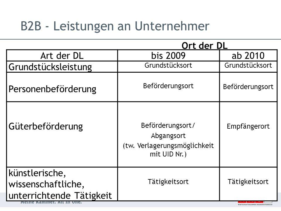 Art der DLbis 2009ab 2010 Grundstücksleistung Grundstücksort Personenbeförderung Beförderungsort Güterbeförderung Beförderungsort/ Abgangsort (tw.